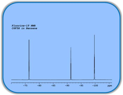 1D_Fluorine19_NMR