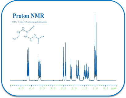 proton_nmr
